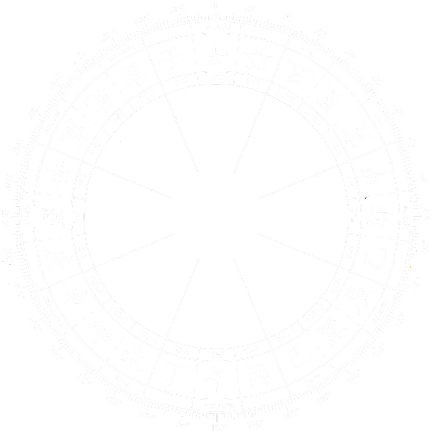 Feng Shui Template